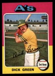 1975 Topps #91   Dick Green Front Thumbnail