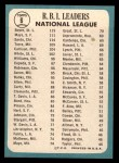 1965 Topps #6  1964 NL RBI Leaders  -  Ken Boyer / Willie Mays / Ron Santo Back Thumbnail