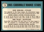 1965 Topps #116  Cardinals Rookies  -  Dave Dowling / Bobby Tolan Back Thumbnail