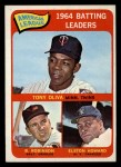 1965 Topps #1  1964 AL Batting Leaders  -  Elston Howard / Tony Olivia / Brooks Robinson Front Thumbnail