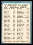 1965 Topps #7  1964 AL ERA Leaders  -  Dean Chance / Joel Horlen Back Thumbnail
