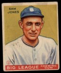 1933 Goudey #81   Sam Jones Front Thumbnail