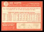1964 Topps #279   Joe Koppe Back Thumbnail