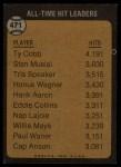 1973 Topps #471  All-Time Hit Leader  -  Ty Cobb Back Thumbnail
