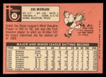 1969 Topps #35   Joe Morgan Back Thumbnail