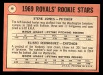 1969 Topps #49 COR  Steve Jones / Ellie Rodriguez Back Thumbnail
