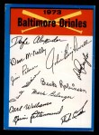 1973 Topps Blue Team Checklists  Baltimore Orioles  Front Thumbnail
