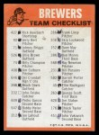1973 Topps Blue Team Checklists  Milwaukee Brewers  Back Thumbnail