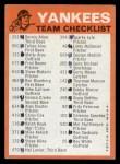1973 Topps Blue Team Checklists  New York Yankees  Back Thumbnail