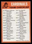1973 Topps #23  Cardinals Team Checklist  Back Thumbnail