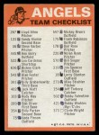 1973 Topps Blue Team Checklists  Califorina Angels  Back Thumbnail