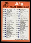 1973 Topps #18  Athletics Team Checklist  Back Thumbnail