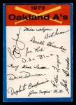 1973 Topps #18  Athletics Team Checklist  Front Thumbnail