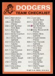 1973 Topps #12  Dodgers Team Checklist  Back Thumbnail