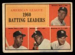 1961 Topps #42  1960 AL Batting Leaders  -  Minnie Minoso / Pete Runnels / Bill Skowron / Al Smith Front Thumbnail