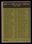 1961 Topps #46   -  Jim Bunning / Frank Baumann / Hal Brown / Art Ditmar AL ERA Leaders Back Thumbnail