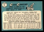 1965 Topps #61   Chris Cannizzaro Back Thumbnail