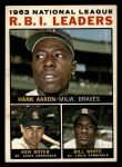 1964 Topps #11  1963 NL RBI Leaders  -  Hank Aaron / Ken Boyer / Bill White Front Thumbnail
