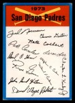 1973 Topps #21  Padres Team Checklist  Front Thumbnail