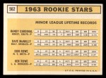 1963 Topps #562   Rookie Stars    -  Ken Rowe / Randy Cardinal / Don Rowe / Dave McNally Back Thumbnail