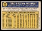 1970 Topps #378   Jim Davenport Back Thumbnail