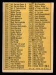1970 Topps #244 BRN  Checklist 3 Back Thumbnail