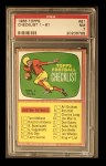 1966 Topps #61   Checklist Front Thumbnail