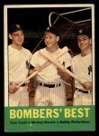 1963 Topps #173  Bomber's Best  -  Tom Tresh / Mickey Mantle / Bobby Richardson Front Thumbnail