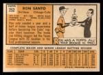 1963 Topps #252   Ron Santo Back Thumbnail