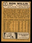 1968 Topps #68   Ron Willis Back Thumbnail