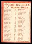 1964 Topps #9  NL HR Leaders  -  Hank Aaron / Willie Mays / Orlando Cepeda / Willie McCovey Back Thumbnail