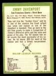 1963 Fleer #65  Jim Davenport  Back Thumbnail