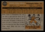 1960 Topps #194  Bobby Gene Smith  Back Thumbnail