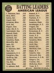 1967 Topps #239  1966 AL Batting Leaders  -  Al Kaline / Tony Olivia / Frank Robinson Back Thumbnail