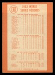 1964 Topps #140  1963 World Series Summary - The Dodgers Celebrate Walter Alston / Bart Shirley / Lee Walls / Sandy Koufax Back Thumbnail