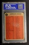 1962 Topps #55  AL ERA Leaders  -  Dick Donovan / Bill Stafford / Don Mossi / Milt Pappas Back Thumbnail