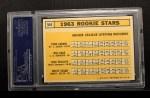 1963 Topps #544   Rookie Stars    -  Rusty Staub / Dick Phillips / Bill Haas / Duke Carmel Back Thumbnail