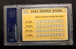 1963 Topps #558  Rookies    -  Ron Hunt / Bill Faul / Al Moran / Bob Lipski Back Thumbnail