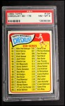 1965 Topps #104   Checklist 2 Front Thumbnail