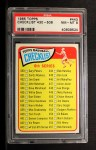 1965 Topps #443   Checklist 6 Front Thumbnail