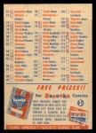 1956 Topps #0    Checklist Card Back Thumbnail