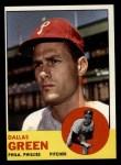 1963 Topps #91   Dallas Green Front Thumbnail
