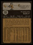 1973 Topps #102  Rudy May  Back Thumbnail