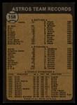 1973 Topps #158  Astros Team  Back Thumbnail