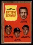 1962 Topps #51  1961 AL Batting Leaders  -  Norm Cash / Jimmy Piersall / Al Kaline / Elston Howard Front Thumbnail