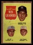 1962 Topps #58   -  Joe Jay / Warren Spahn / Jim O'Toole NL Wins Leaders Front Thumbnail