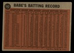 1962 Topps #142 GRN Coaching for the Dodgers  -  Babe Ruth Back Thumbnail