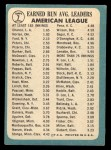 1965 Topps #7  AL ERA Leaders  -  Dean Chance / Joel Horlen Back Thumbnail