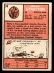 1966 Topps #30   Mike Stratton Back Thumbnail