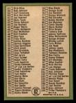 1967 Topps #62 B Checklist 1  -  Frank Robinson Back Thumbnail